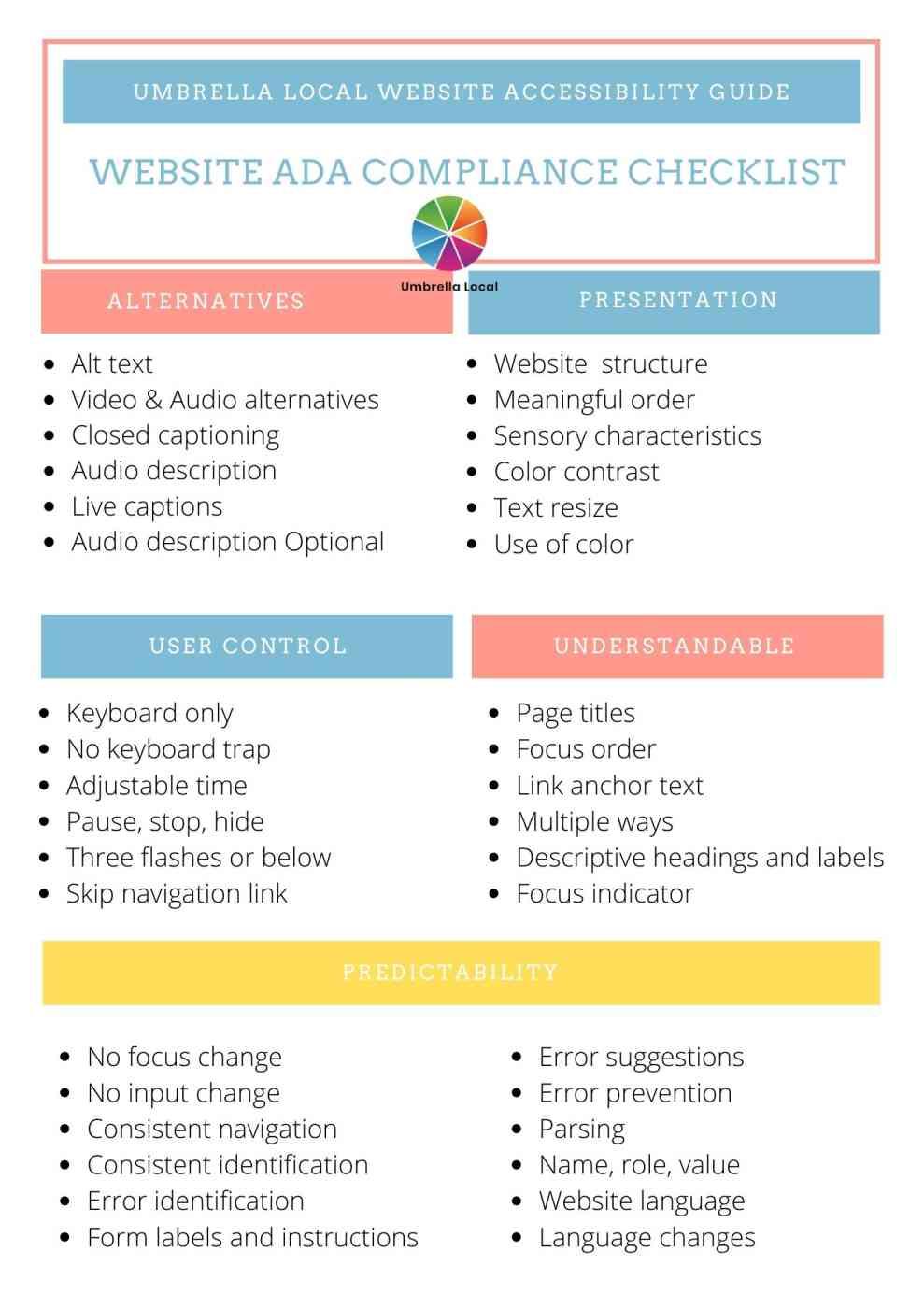 website ADA compliance checklist